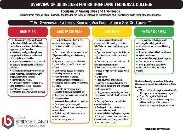 Guidelines for BTECH.indd
